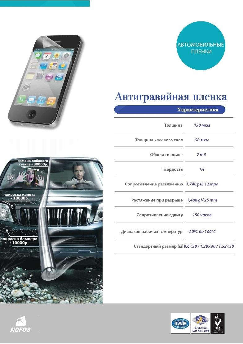 antigraviynaya_plenka_ppf_ndfos